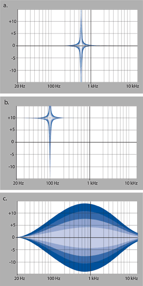 test-graph